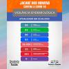 JACARÉ CONTRA O COVID-19: BOLETIM DE VIGILÂNCIA EPIDEMIOLÓGICA, ATUALIZADO EM 25 DE JUNHO