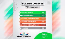 JACARÉ CONTRA O COVID-19: BOLETIM DE VIGILÂNCIA EPIDEMIOLÓGICA, ATUALIZADO EM 20-06-2021