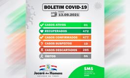 JACARÉ CONTRA O COVID-19: BOLETIM DE VIGILÂNCIA EPIDEMIOLÓGICA, ATUALIZADO EM 13-09-2021