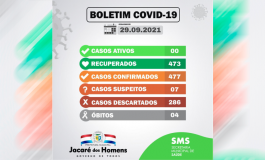 JACARÉ CONTRA O COVID-19: BOLETIM DE VIGILÂNCIA EPIDEMIOLÓGICA, ATUALIZADO EM 29-09-2021